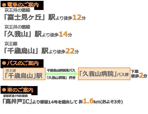 東京都世田谷区北烏山2-2-19