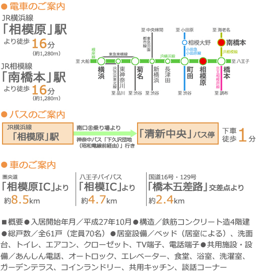 〒252-0216 神奈川県相模原市中央区清新町7-11-5
