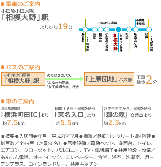 〒252-0306 神奈川県相模原市南区栄町13-5